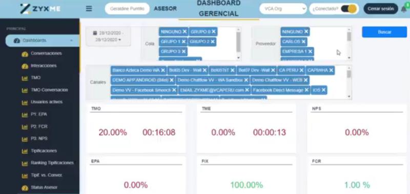 Dashboard Gerencial - nuevas funcionalidades ZYXME